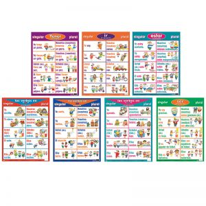 Spanish Verb Posters, Set of 7