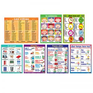 Spanish Essential Classroom Posters Set I