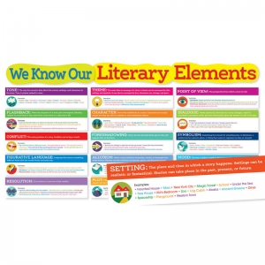 LITERARY ELEMENTS BULLETIN BOARD
