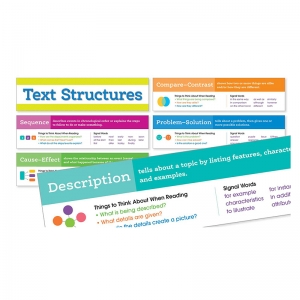 Text Structures Mini Bulletin Board