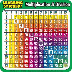 Learning Stickers: MultiplicationDivision