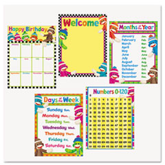 "Learning Chart Combo Packs, Classroom Basics - Sock Monkeys, 17"" x 22"""