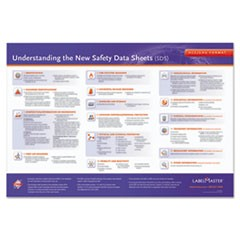GHS Training Poster for SDS, 28 x 20, White/Blue/Red